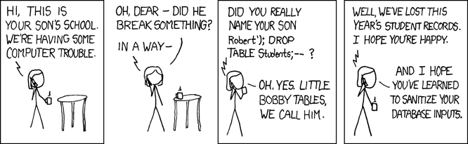 A worked example of the issues regarding SQL Injection